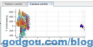 Matlab 单双目相机标定+畸变校正